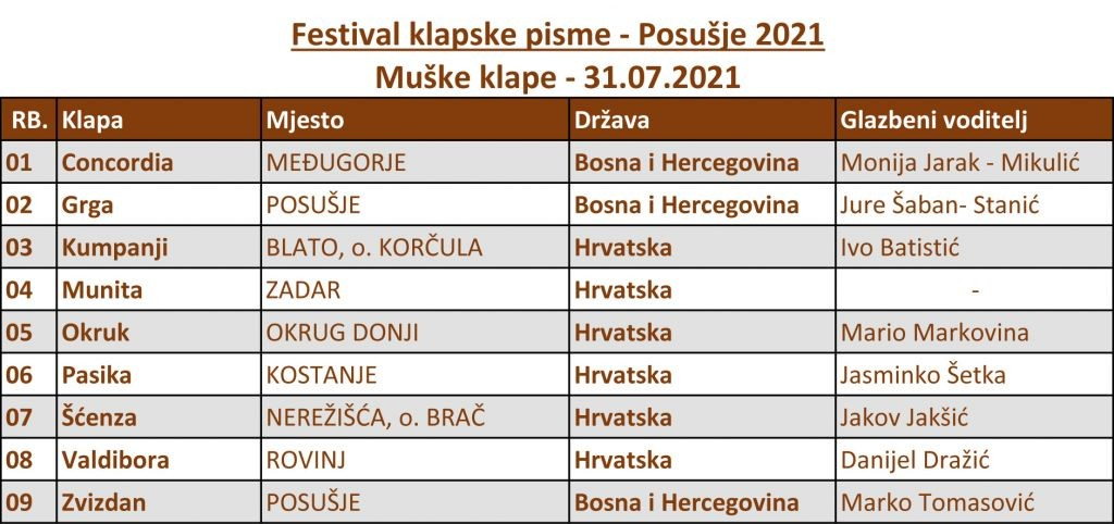 FKP 2021 - Muske klape
