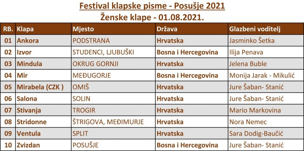 FKP 2021 - Zenske klape